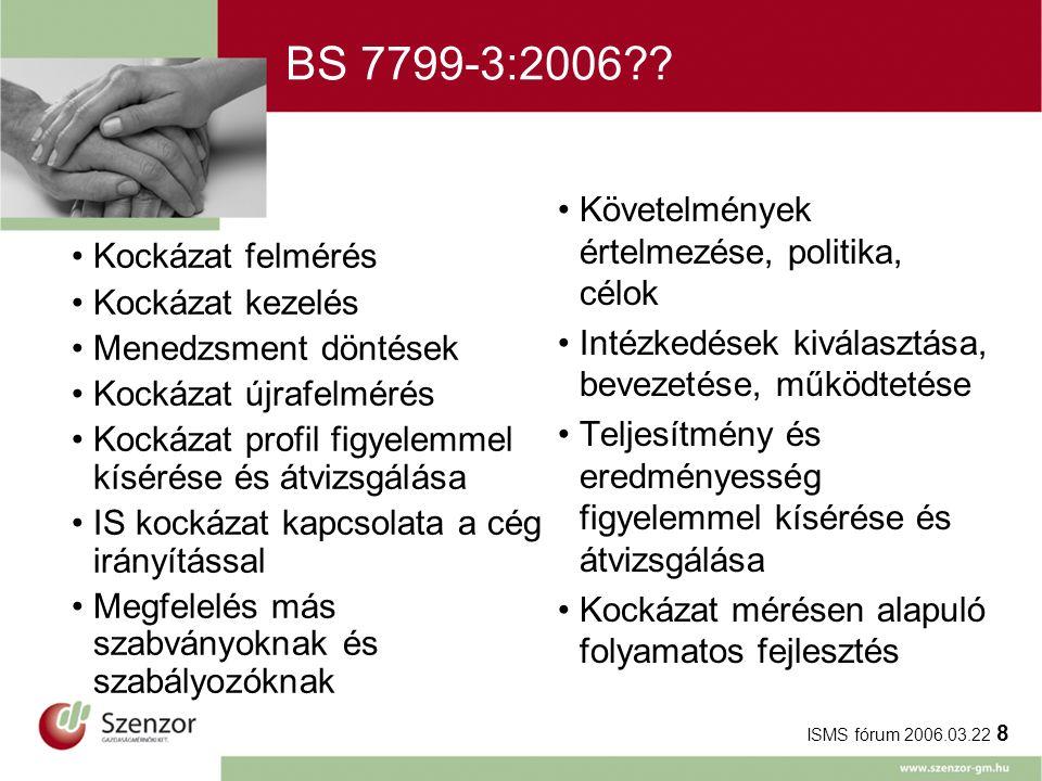 ISMS fórum 2006.03.22 8 BS 7799-3:2006?? Kockázat felmérés Kockázat kezelés Menedzsment döntések Kockázat újrafelmérés Kockázat profil figyelemmel kís