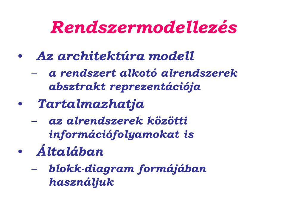 Az architektúra modell – a rendszert alkotó alrendszerek absztrakt reprezentációja Tartalmazhatja – az alrendszerek közötti információfolyamokat is Általában – blokk-diagram formájában használjuk