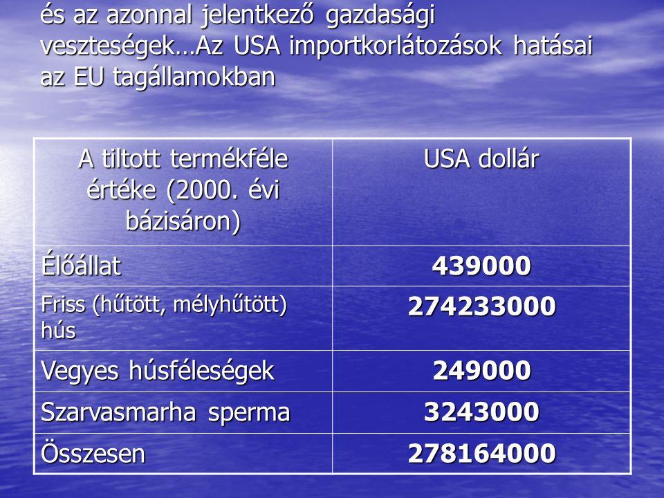 és az azonnal jelentkező gazdasági veszteségek…Az USA importkorlátozások hatásai az EU tagállamokban A tiltott termékféle értéke (2000. évi bázisáron)