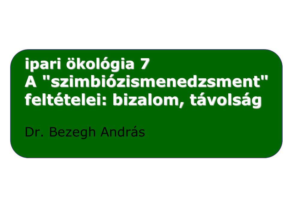 ipari ökológia 7 A szimbiózismenedzsment feltételei: bizalom, távolság Dr. Bezegh András