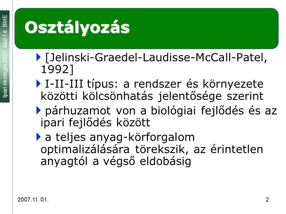 Ipari ökológia 2007. őszi f.é. BME 2007.11. 01.