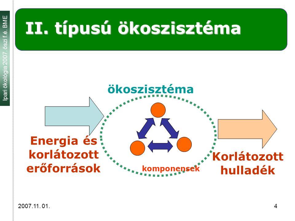 Ipari ökológia 2007. őszi f.é. BME 2007.11. 01. 4 II. típusú ökoszisztéma Energia és korlátozott erőforrások Korlátozott hulladék ökoszisztéma kompone