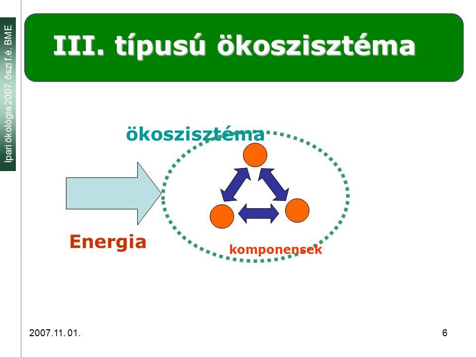 Ipari ökológia 2007. őszi f.é. BME 2007.11. 01. 6 III. típusú ökoszisztéma Energia ökoszisztéma komponensek