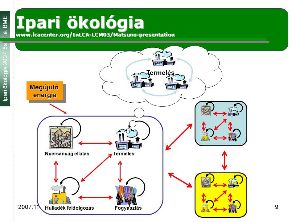 Ipari ökológia 2007. őszi f.é. BME 2007.11. 01. 9 Ipari ökológia www.lcacenter.org/InLCA-LCM03/Matsuno-presentation Termelés Nyersanyag ellátás Fogyas