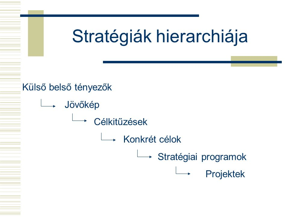 Programok csoportosítása Beruházási pr.