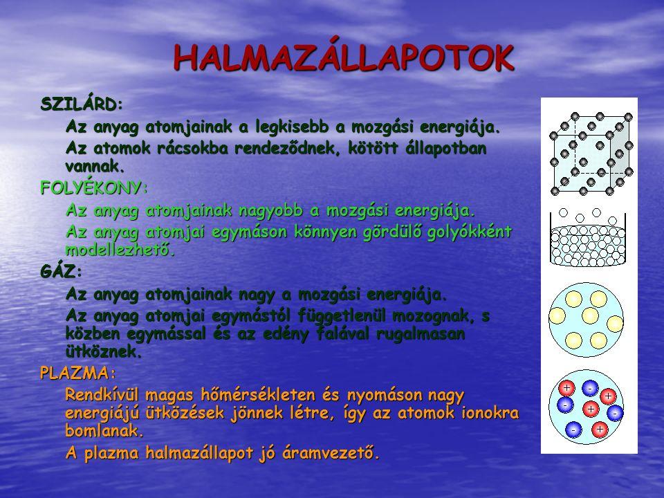 HALMAZÁLLAPOT- VÁLTOZÁSOK Az anyag mind gáz-, mind folyadék-, mind szilárd halmazállapotban megtalálható a természetben.