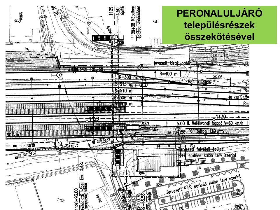 PERONALULJÁRÓ településrészek összekötésével