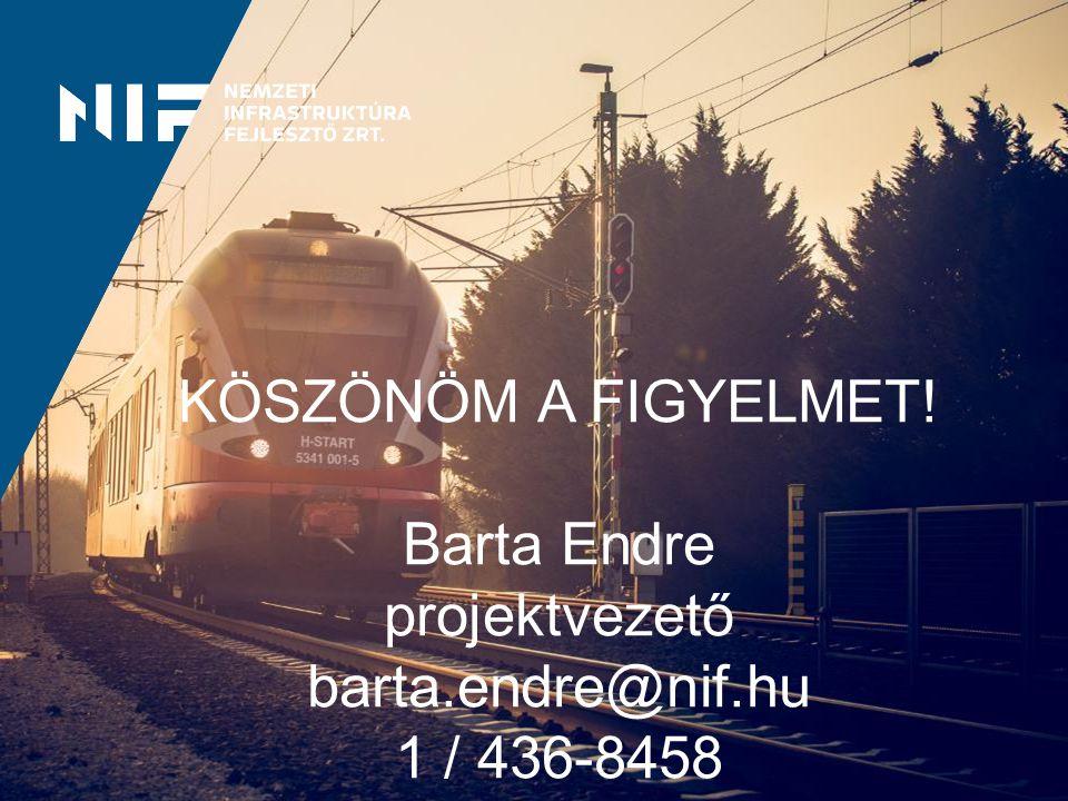 Mintacím szerkesztése KÖSZÖNÖM A FIGYELMET! Barta Endre projektvezető barta.endre@nif.hu 1 / 436-8458