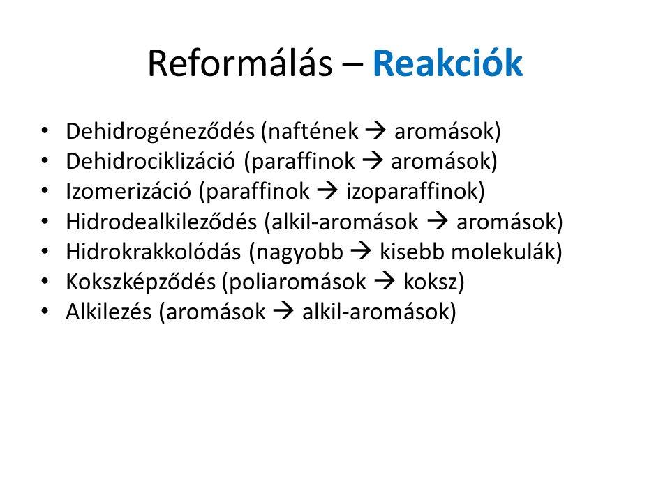 Reformálás – Reakciók Dehidrogéneződés (naftének  aromások) Dehidrociklizáció (paraffinok  aromások) Izomerizáció (paraffinok  izoparaffinok) Hidro