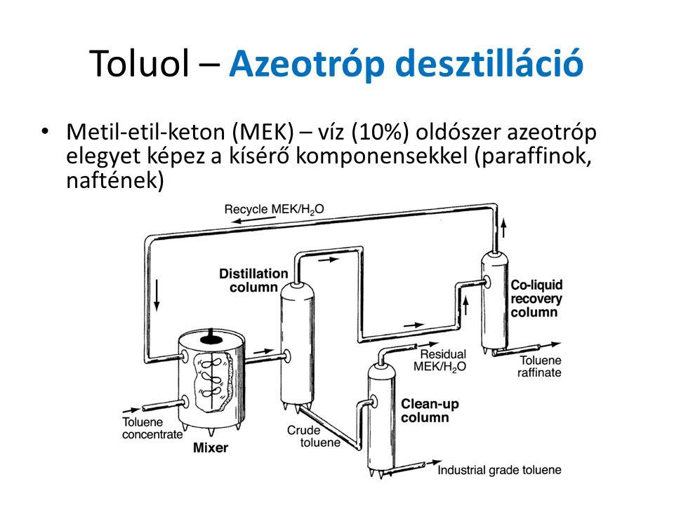 Toluol – Azeotróp desztilláció Metil-etil-keton (MEK) – víz (10%) oldószer azeotróp elegyet képez a kísérő komponensekkel (paraffinok, naftének)
