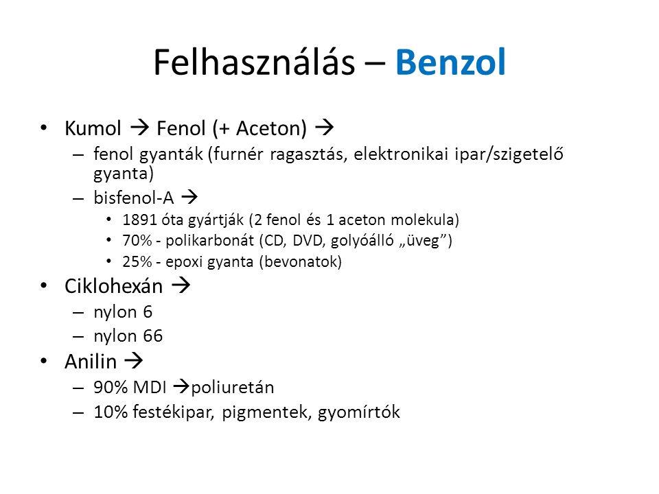 """Felhasználás – Benzol Kumol  Fenol (+ Aceton)  – fenol gyanták (furnér ragasztás, elektronikai ipar/szigetelő gyanta) – bisfenol-A  1891 óta gyártják (2 fenol és 1 aceton molekula) 70% - polikarbonát (CD, DVD, golyóálló """"üveg ) 25% - epoxi gyanta (bevonatok) Ciklohexán  – nylon 6 – nylon 66 Anilin  – 90% MDI  poliuretán – 10% festékipar, pigmentek, gyomírtók"""