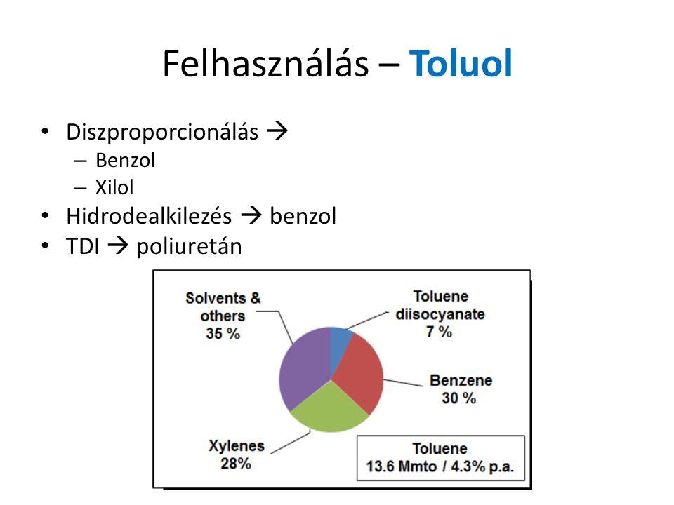 Felhasználás – Toluol Diszproporcionálás  – Benzol – Xilol Hidrodealkilezés  benzol TDI  poliuretán