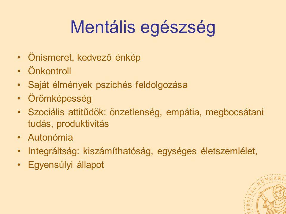 Mentális egészség Önismeret, kedvező énkép Önkontroll Saját élmények pszichés feldolgozása Örömképesség Szociális attitűdök: önzetlenség, empátia, meg