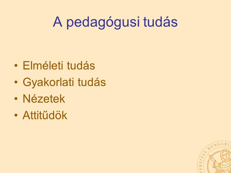 A pedagógusi tudás Elméleti tudás Gyakorlati tudás Nézetek Attitűdök