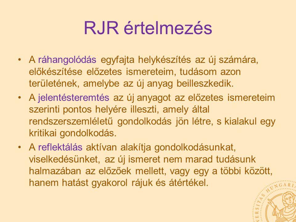 RJR értelmezés A ráhangolódás egyfajta helykészítés az új számára, előkészítése előzetes ismereteim, tudásom azon területének, amelybe az új anyag bei