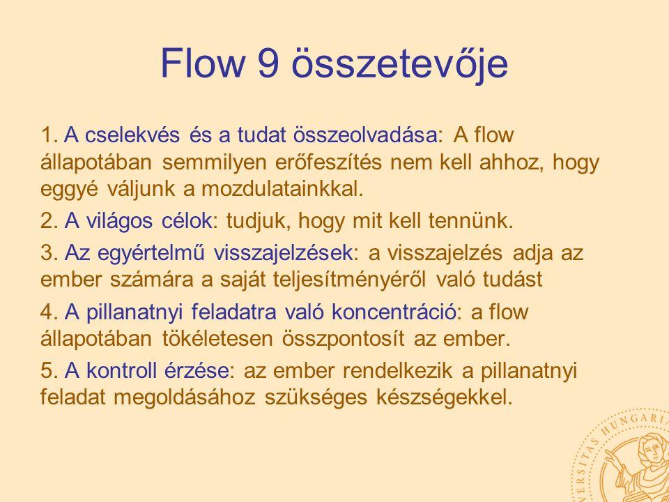 Flow 9 összetevője 1. A cselekvés és a tudat összeolvadása: A flow állapotában semmilyen erőfeszítés nem kell ahhoz, hogy eggyé váljunk a mozdulataink