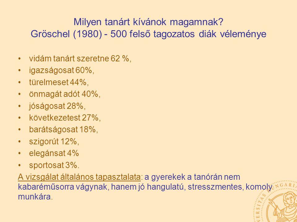 Milyen tanárt kívánok magamnak? Gröschel (1980) - 500 felső tagozatos diák véleménye vidám tanárt szeretne 62 %, igazságosat 60%, türelmeset 44%, önma
