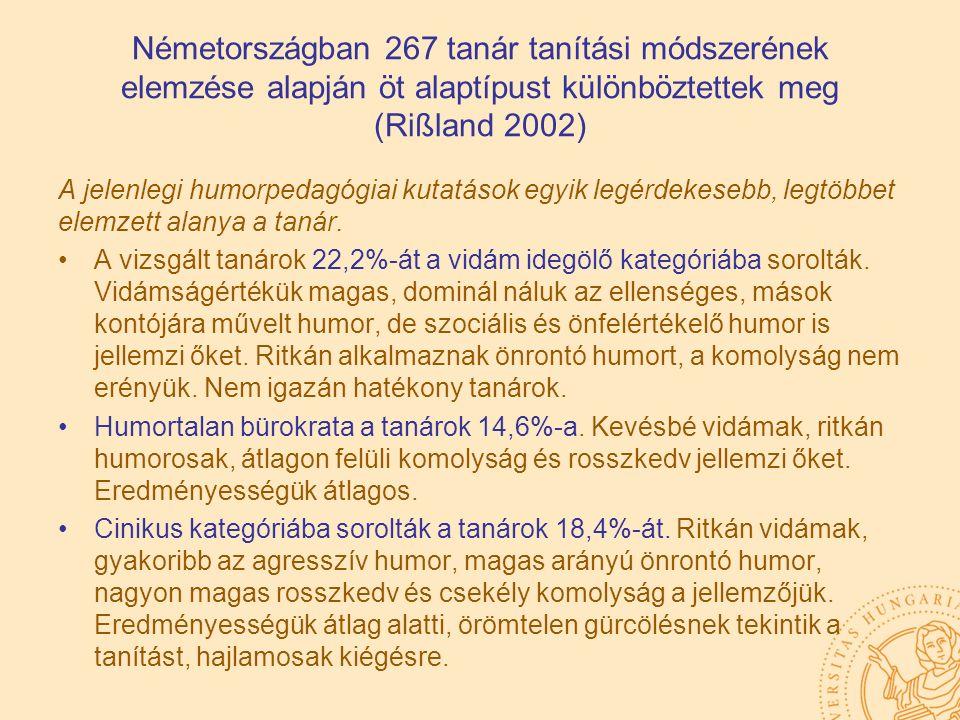 Németországban 267 tanár tanítási módszerének elemzése alapján öt alaptípust különböztettek meg (Rißland 2002) A jelenlegi humorpedagógiai kutatások e