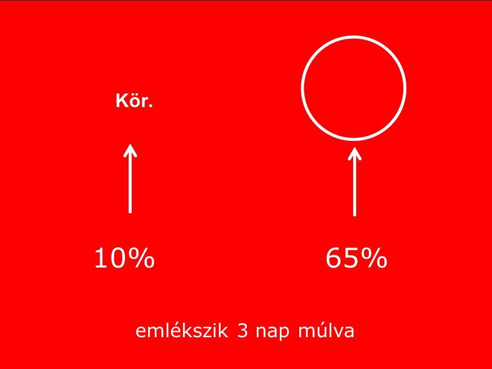 Kör. 10%65% emlékszik 3 nap múlva