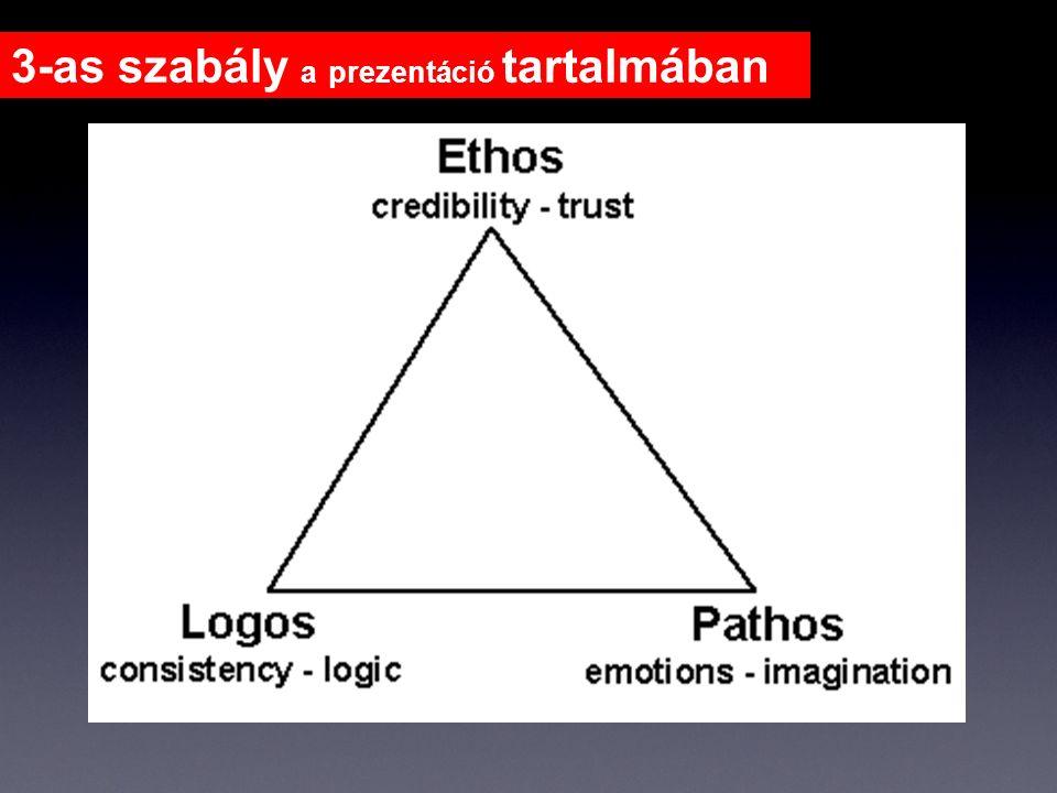 3-as szabály a prezentáció tartalmában