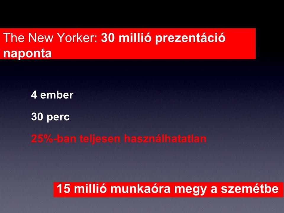 The New Yorker: 30 millió prezentáció naponta 4 ember 30 perc 25%-ban teljesen használhatatlan 15 millió munkaóra megy a szemétbe