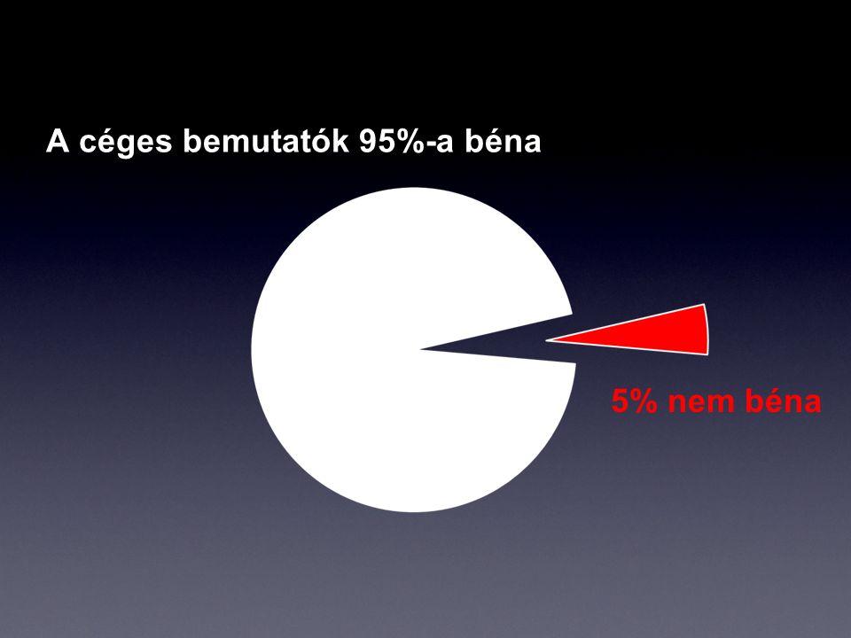 A céges bemutatók 95%-a béna 5% nem béna