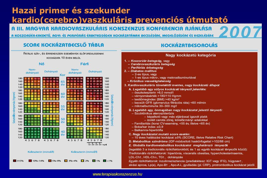 Hazai primer és szekunder kardio(cerebro)vaszkuláris prevenciós útmutató www.terapiaskonszenzus.hu