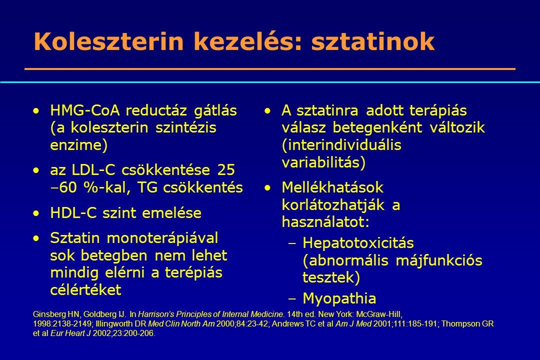 Koleszterin kezelés: sztatinok HMG-CoA reductáz gátlás (a koleszterin szintézis enzime) az LDL-C csökkentése 25 –60 %-kal, TG csökkentés HDL-C szint e