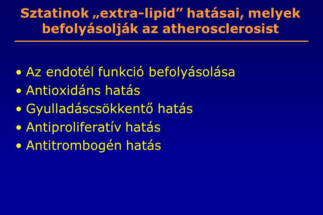 """Sztatinok """"extra-lipid"""" hatásai, melyek befolyásolják az atherosclerosist Az endotél funkció befolyásolása Antioxidáns hatás Gyulladáscsökkentő hatás"""