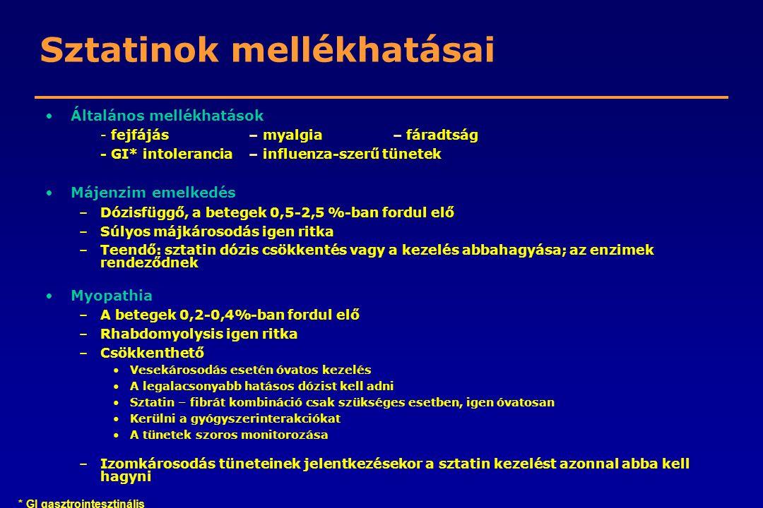 Sztatinok mellékhatásai Általános mellékhatások - fejfájás – myalgia – fáradtság - GI* intolerancia– influenza-szerű tünetek Májenzim emelkedés –Dózis