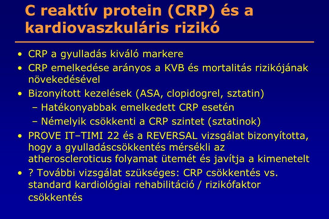 C reaktív protein (CRP) és a kardiovaszkuláris rizikó CRP a gyulladás kiváló markere CRP emelkedése arányos a KVB és mortalitás rizikójának növekedésé
