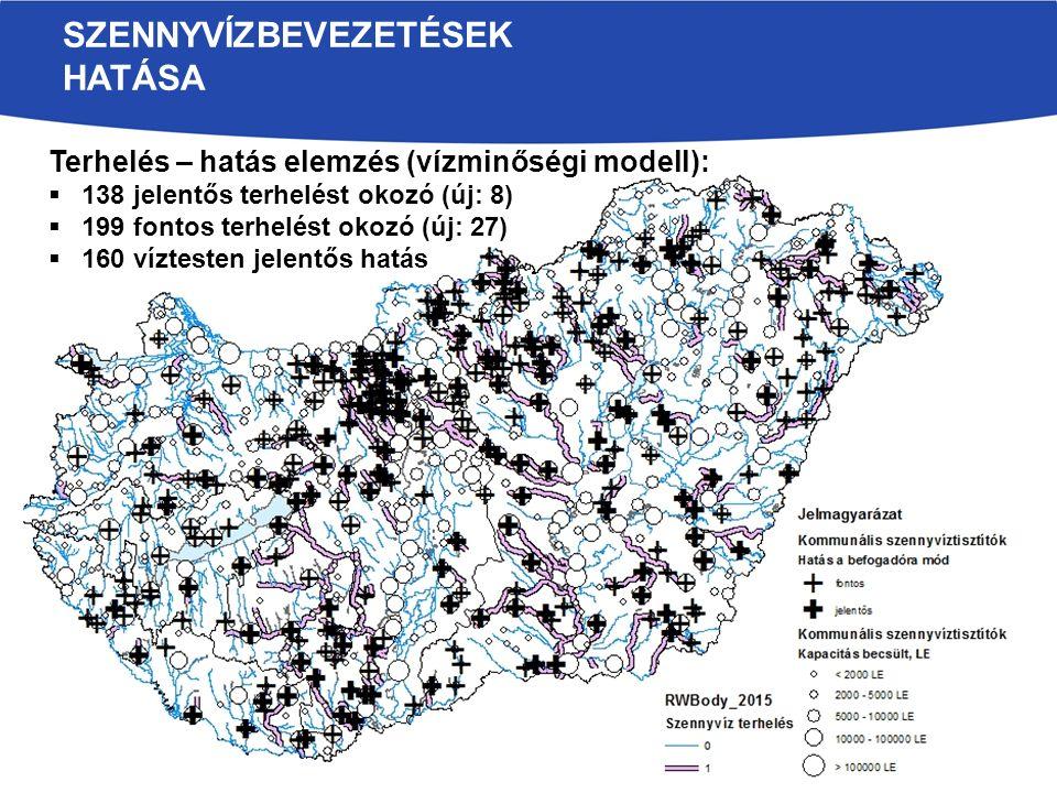 SZENNYVÍZBEVEZETÉSEK HATÁSA Terhelés – hatás elemzés (vízminőségi modell):  138 jelentős terhelést okozó (új: 8)  199 fontos terhelést okozó (új: 27)  160 víztesten jelentős hatás