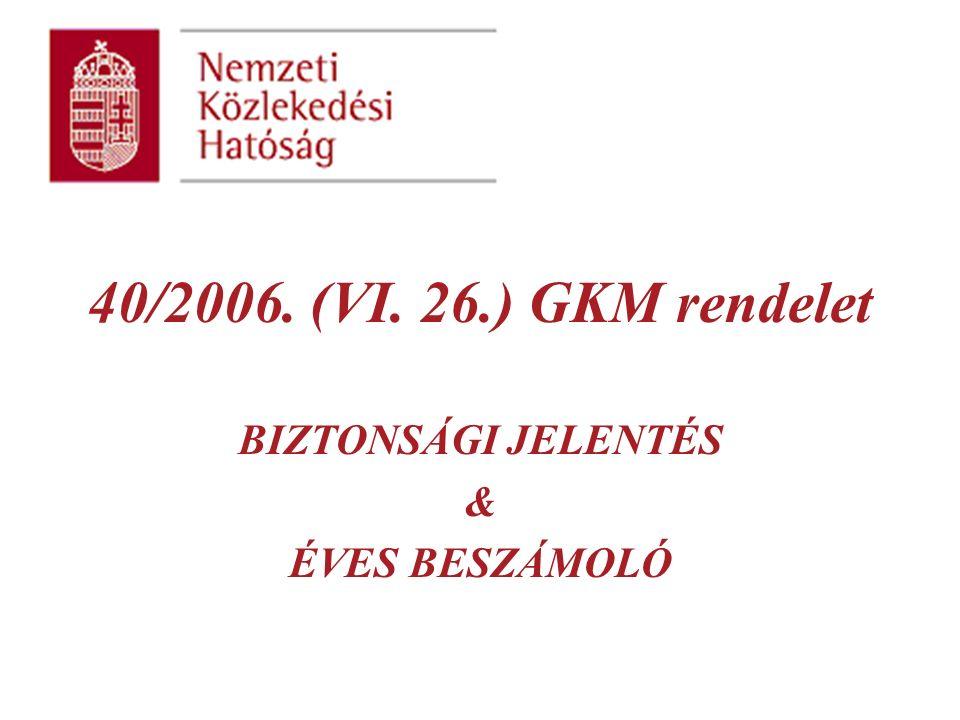 40/2006. (VI. 26.) GKM rendelet BIZTONSÁGI JELENTÉS & ÉVES BESZÁMOLÓ