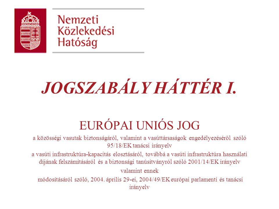 JOGSZABÁLY HÁTTÉR I.