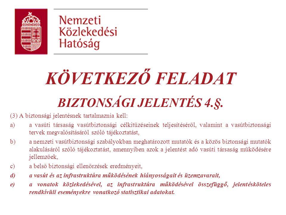 KÖVETKEZŐ FELADAT BIZTONSÁGI JELENTÉS 4.§.