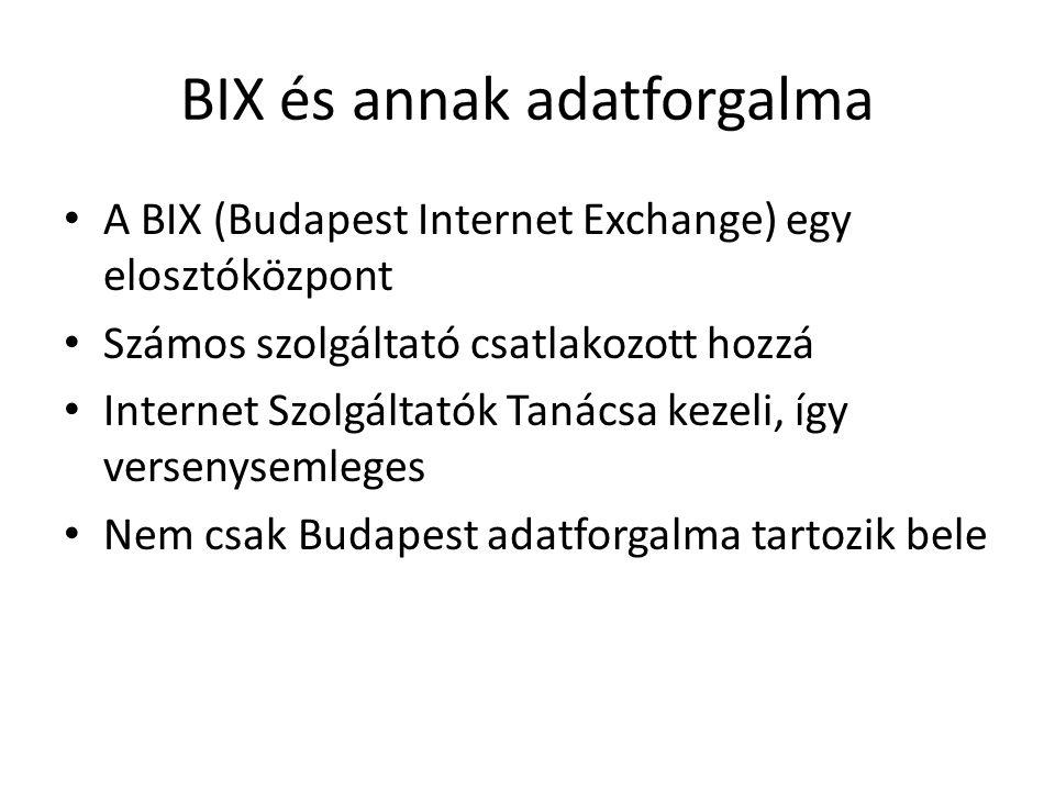 BIX és annak adatforgalma A BIX (Budapest Internet Exchange) egy elosztóközpont Számos szolgáltató csatlakozott hozzá Internet Szolgáltatók Tanácsa kezeli, így versenysemleges Nem csak Budapest adatforgalma tartozik bele