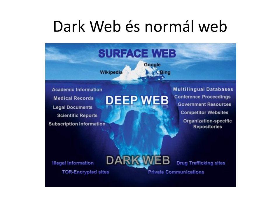 Dark Web és normál web