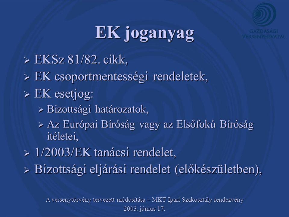 A versenytörvény tervezett módosítása – MKT Ipari Szakosztály rendezvény 2003. június 17. EK joganyag  EKSz 81/82. cikk,  EK csoportmentességi rende