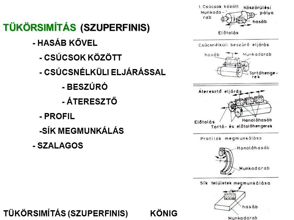 TÜKÖRSIMÍTÁS (SZUPERFINIS) - HASÁB KŐVEL - CSÚCSOK KÖZÖTT - CSÚCSNÉLKÜLI ELJÁRÁSSAL - BESZÚRÓ - ÁTERESZTŐ - PROFIL -SÍK MEGMUNKÁLÁS - SZALAGOS TÜKÖRSI