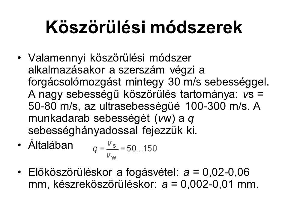 Köszörülési módszerek Valamennyi köszörülési módszer alkalmazásakor a szerszám végzi a forgácsolómozgást mintegy 30 m/s sebességgel. A nagy sebességű