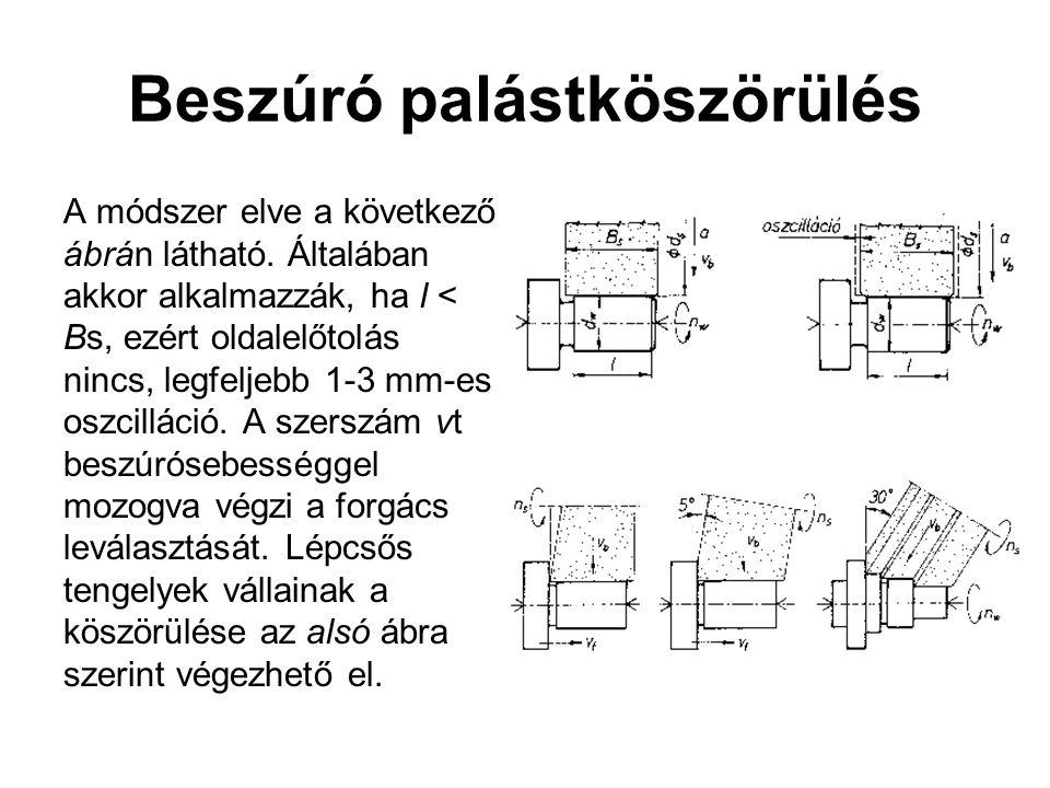 Beszúró palástköszörülés A módszer elve a következő ábrán látható. Általában akkor alkalmazzák, ha l < Bs, ezért oldalelőtolás nincs, legfeljebb 1-3 m