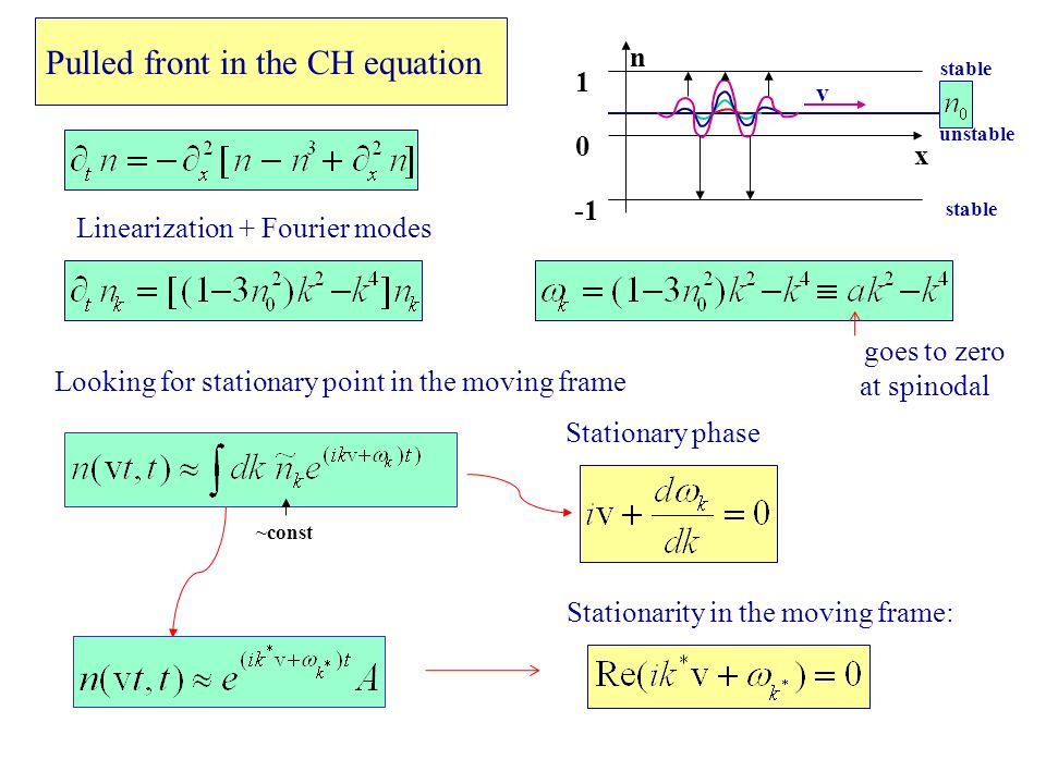 Pulled front in the CH equation Linearization + Fourier modes x n 1 0 stable v unstable Looking for stationary point in the moving frame ~const Stationary phase Stationarity in the moving frame: goes to zero at spinodal