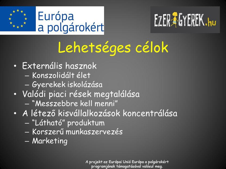 Lehetséges célok Externális hasznok – Konszolidált élet – Gyerekek iskolázása Valódi piaci rések megtalálása – Messzebbre kell menni A létező kisvállalkozások koncentrálása – Látható produktum – Korszerű munkaszervezés – Marketing A projekt az Európai Unió Európa a polgárokért programjának támogatásával valósul meg.