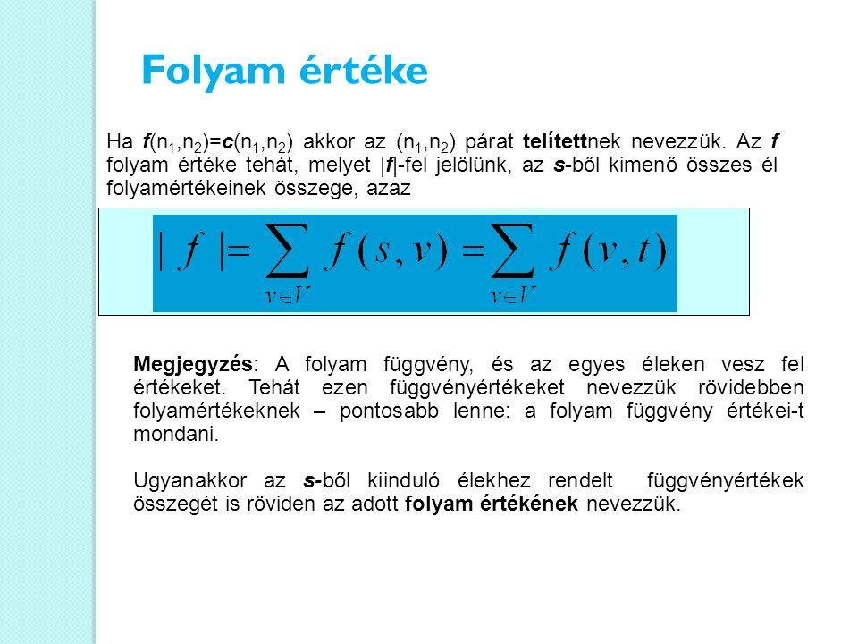 Ha f(n 1,n 2 )=c(n 1,n 2 ) akkor az (n 1,n 2 ) párat telítettnek nevezzük. Az f folyam értéke tehát, melyet |f|-fel jelölünk, az s-ből kimenő összes é