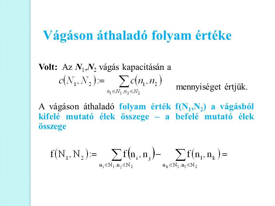 Volt: Az N 1,N 2 vágás kapacitásán a mennyiséget értjük. A vágáson áthaladó folyam érték f(N 1,N 2 ) a vágásból kifelé mutató élek összege – a befelé