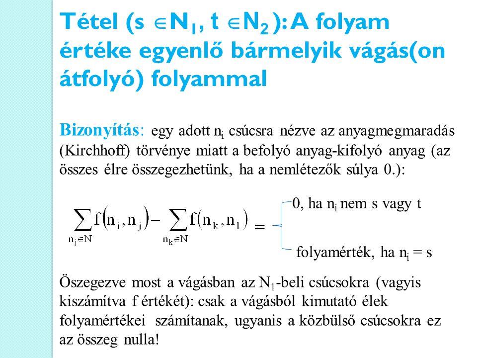Tétel (s  N 1, t  N 2 ): A folyam értéke egyenlő bármelyik vágás(on átfolyó) folyammal Bizonyítás: egy adott n i csúcsra nézve az anyagmegmaradás (K