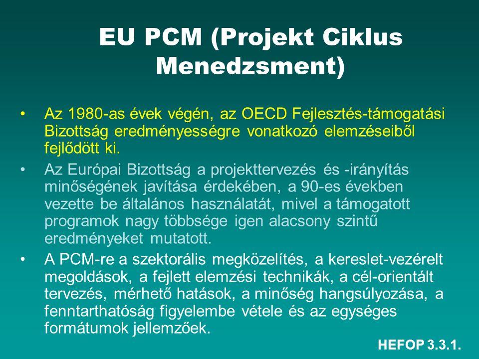 HEFOP 3.3.1. EU PCM (Projekt Ciklus Menedzsment) Az 1980-as évek végén, az OECD Fejlesztés-támogatási Bizottság eredményességre vonatkozó elemzéseiből