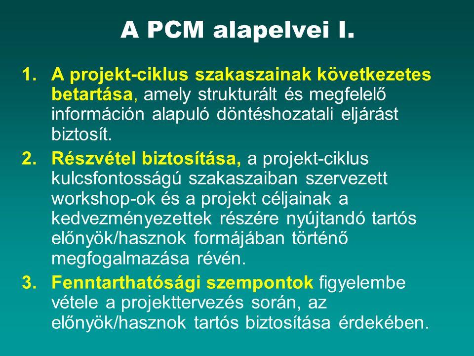 A PCM alapelvei I. 1.A projekt-ciklus szakaszainak következetes betartása, amely strukturált és megfelelő információn alapuló döntéshozatali eljárást