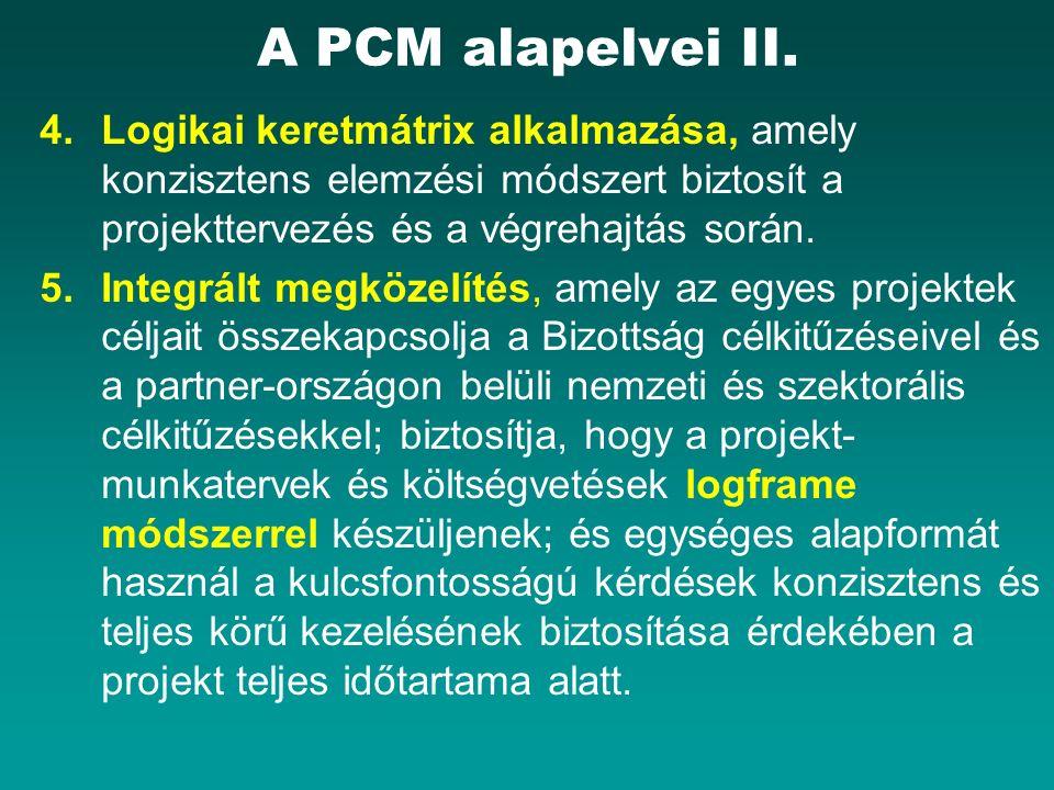 A PCM alapelvei II. 4.Logikai keretmátrix alkalmazása, amely konzisztens elemzési módszert biztosít a projekttervezés és a végrehajtás során. 5.Integr