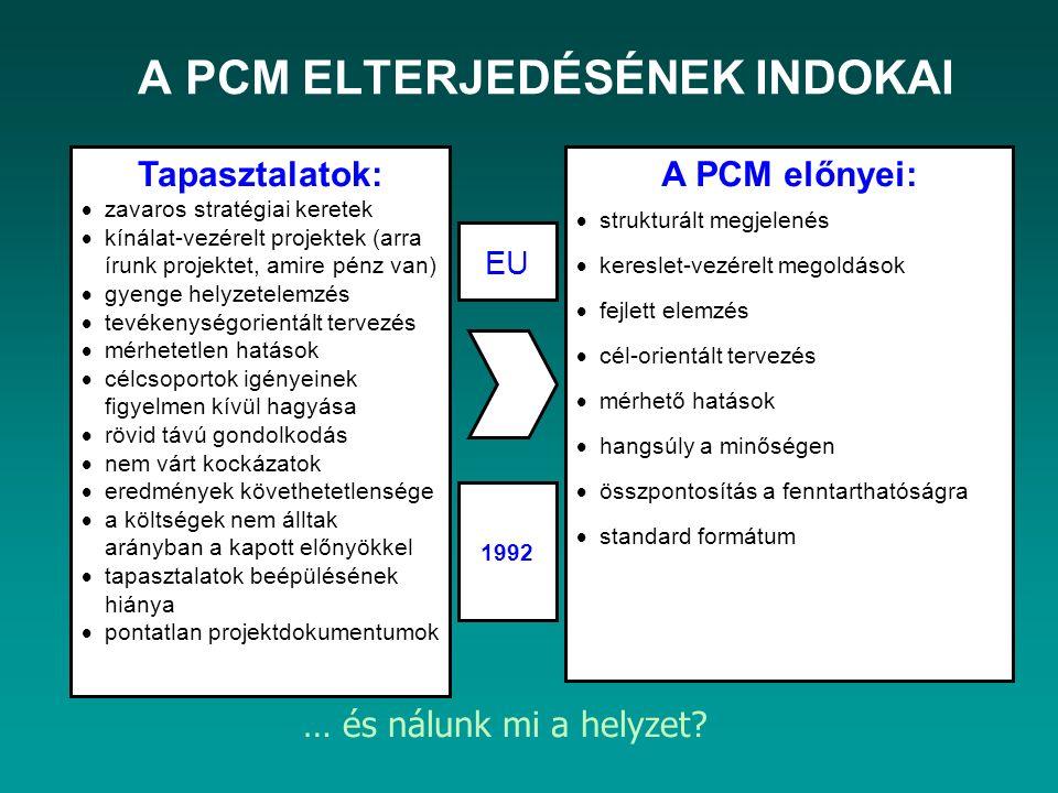 A PCM ELTERJEDÉSÉNEK INDOKAI Tapasztalatok:  zavaros stratégiai keretek  kínálat-vezérelt projektek (arra írunk projektet, amire pénz van)  gyenge